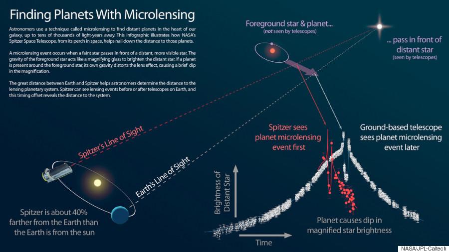 exoplanet milky way
