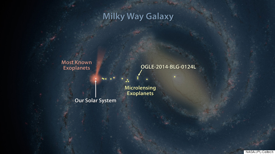 exoplanet milky way