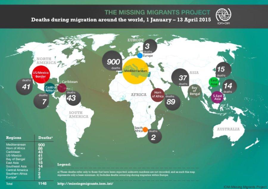 missing migrants