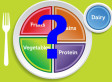 MyPlate USDA Nutrition Guide Has Its Cracks