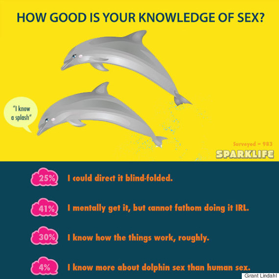 sparklife sex ed