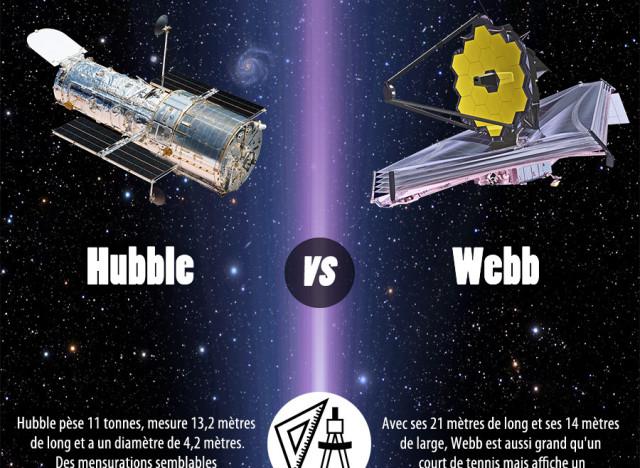 Hubble a 25 ans quoi ressemblera le t lescope spatial for Heure miroir 07h07