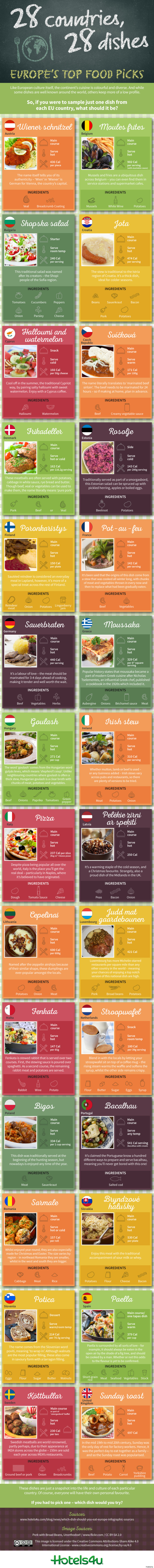 The one dish you must eat in 28 european countries huffpost 28 countries forumfinder Image collections