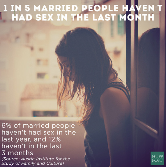 Meet The Women Secretly Suffering In Sexless Marriages | HuffPost Life