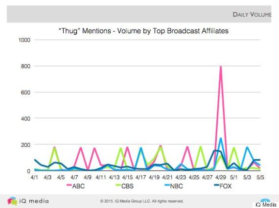 networks thug