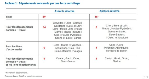 rapport france strategie