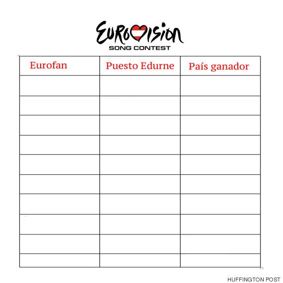 porra eurovision