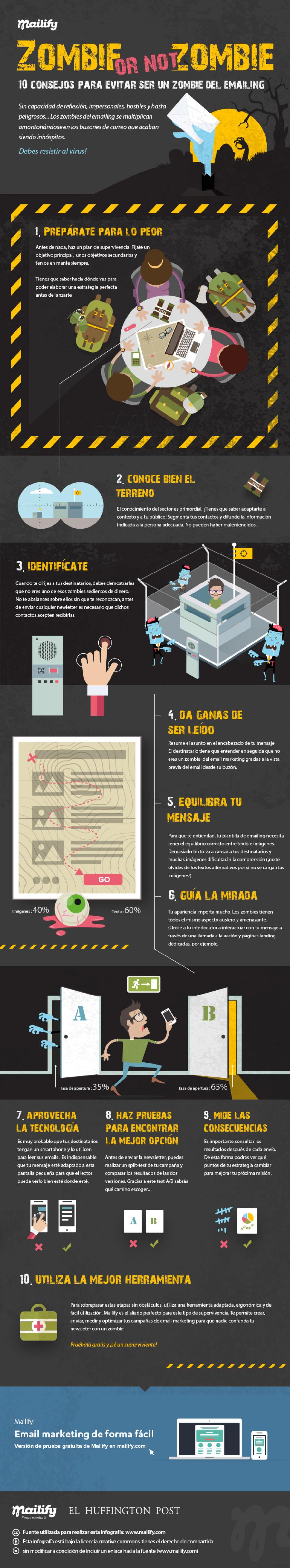 infografía zombie