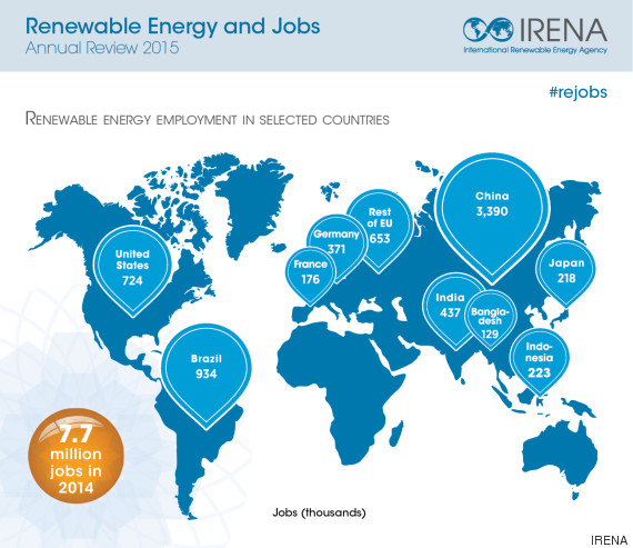 renewable energy graphic