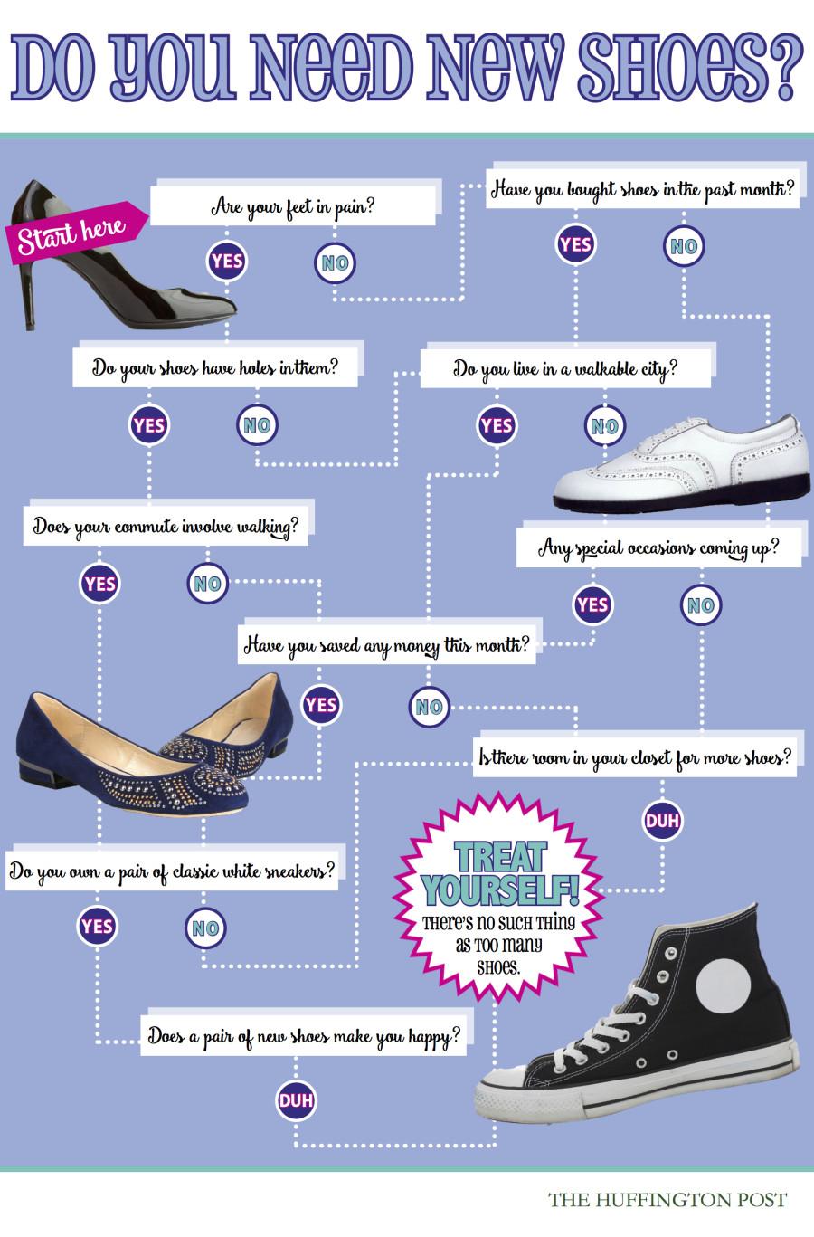 shoesgraphicfinal
