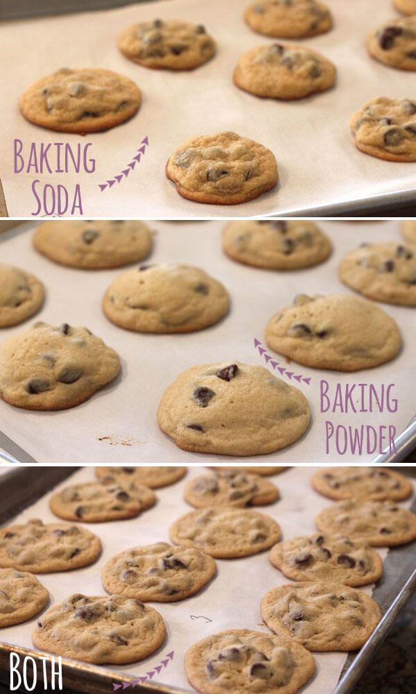 The Difference Between Baking Powder And Baking Soda, In One