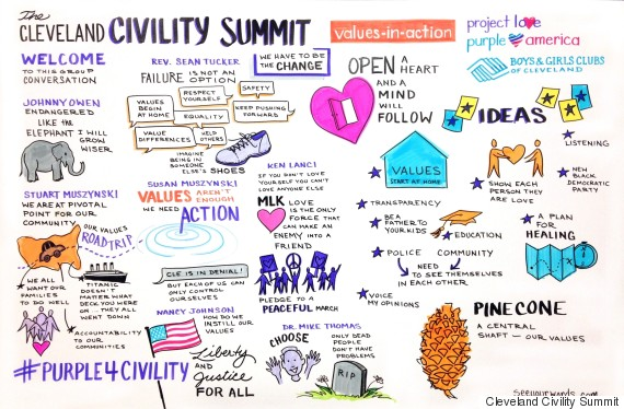 cleveland civility summit