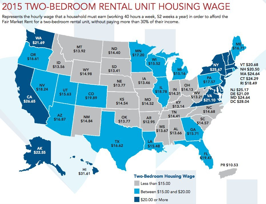This is the hourly wage you need to afford a 2 bedroom Cost of living in different states in usa