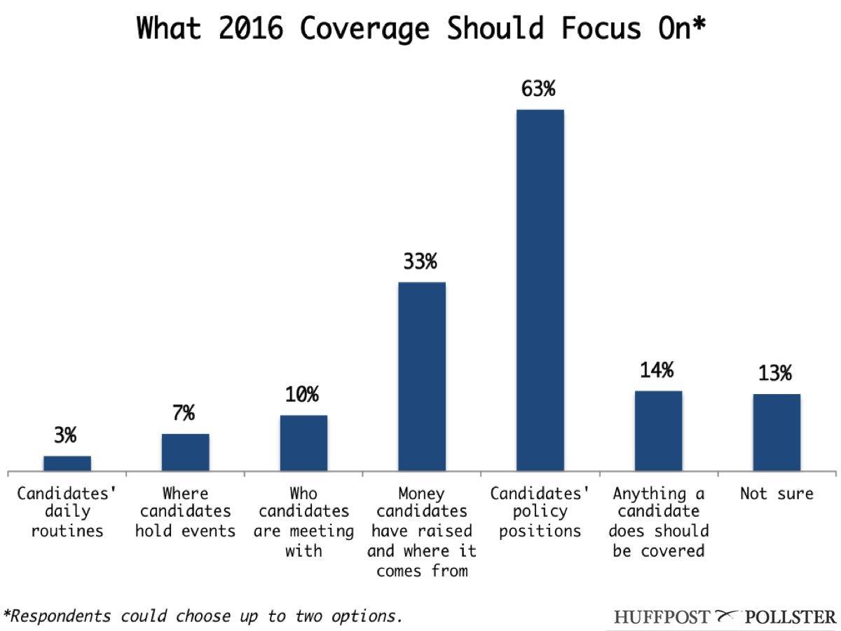 2016 coverage