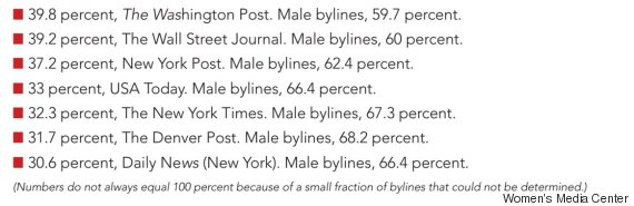 newspaper breakdown