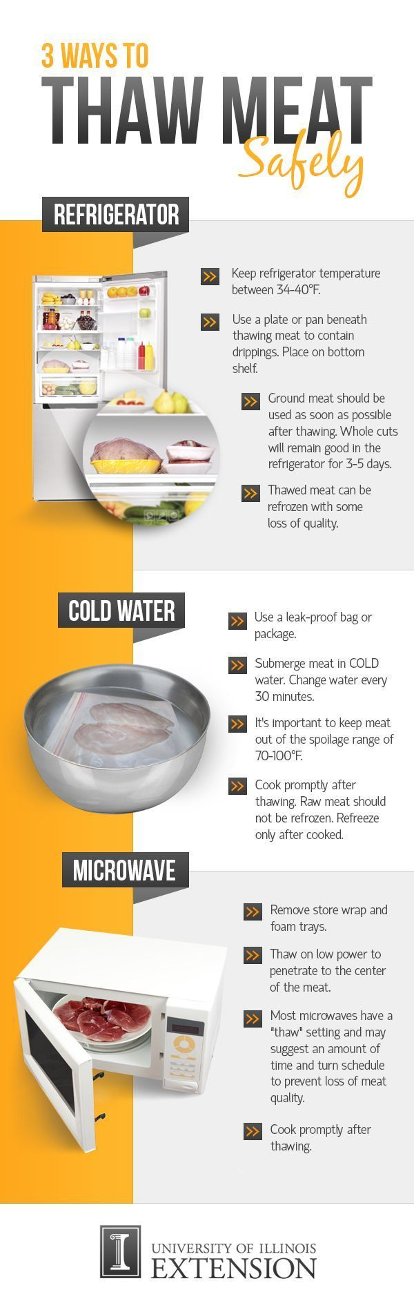defrost meat