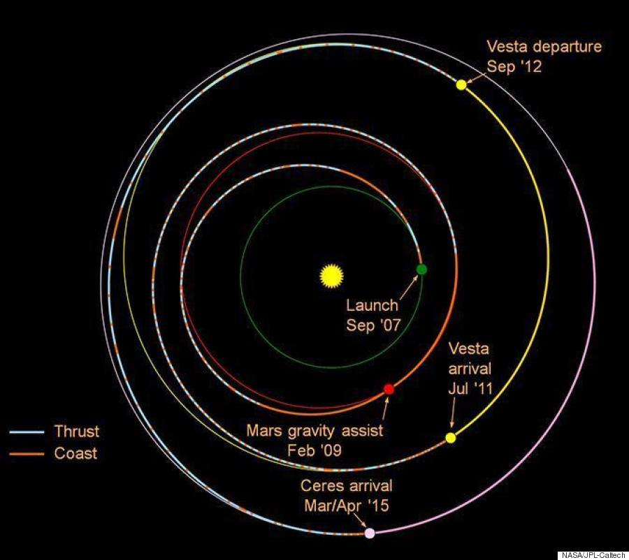 nasa dawn spacecraft diagram - photo #3
