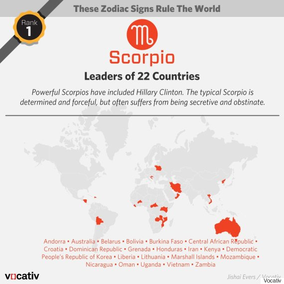 These Zodiac Signs Are Most Common Among World Leaders Huffpost