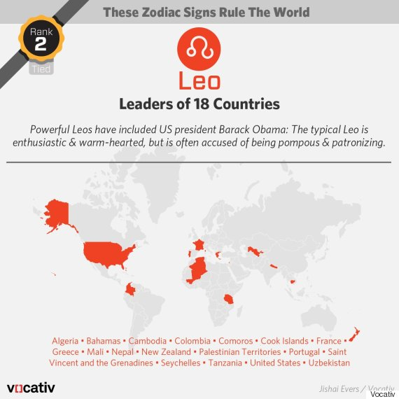 These Zodiac Signs Are Most Common Among World Leaders