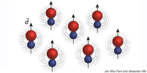 super cold molecules