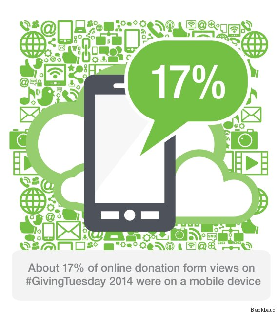 mobile use of giving tuesday graphic