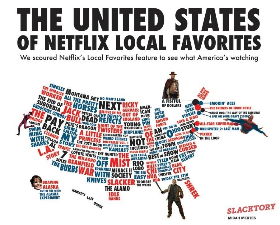 United States Of Netflix Map Plots States Favorite Movies