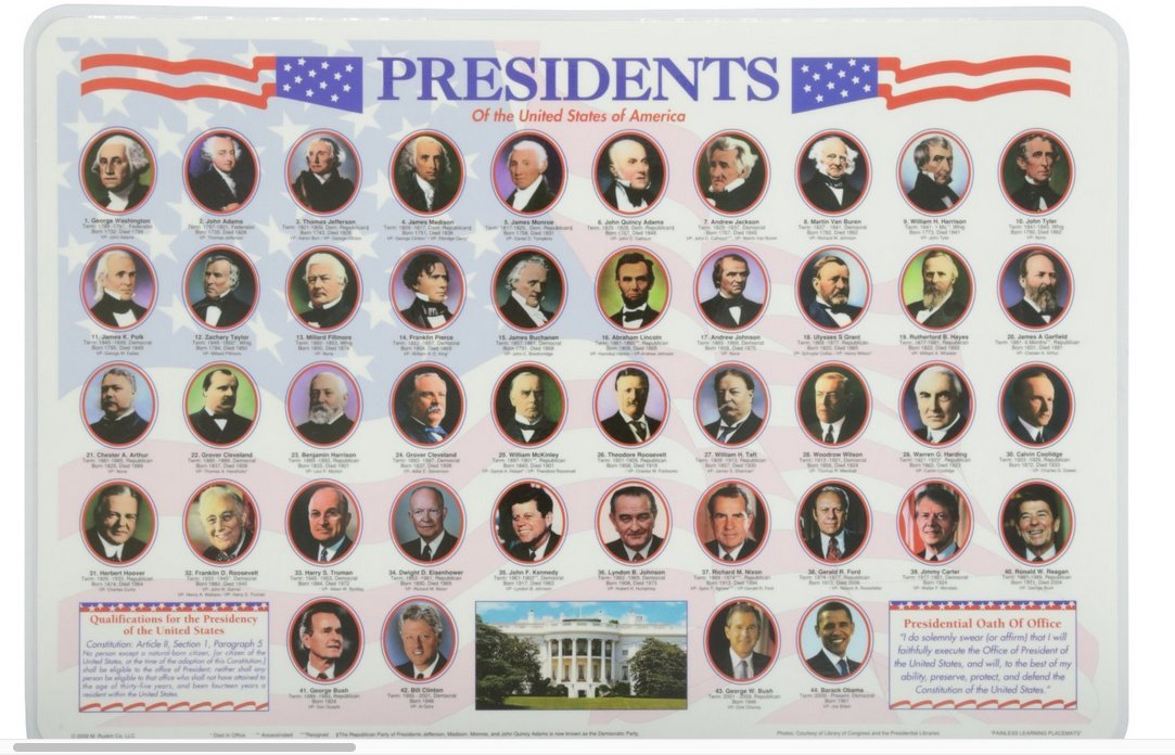president placement
