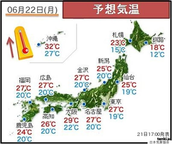weathermidsummer