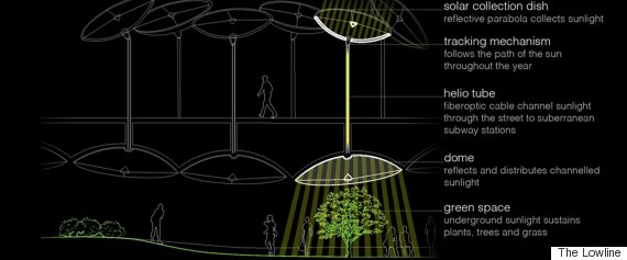 worlds first solar underground park
