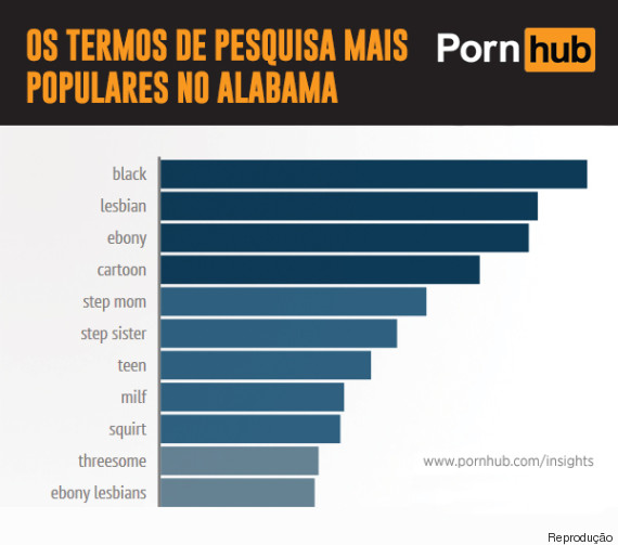 alabama pornografia negros 1