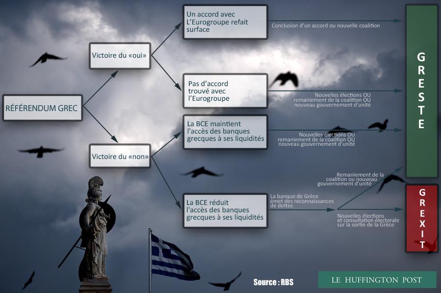 grexit sortie grece zone euro