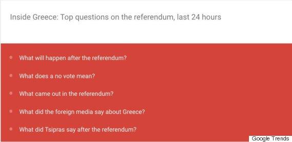 referendum google search greece