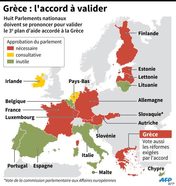 grece accord