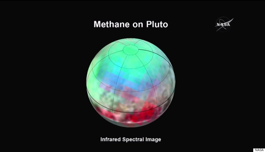 methane on puto