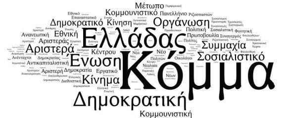 GREEK POLITICAL PARTIES