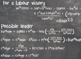 Top Secret Labour Party Leadership Plans: Revealed