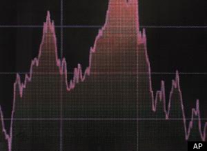 Dow Jones Stock Market Drop