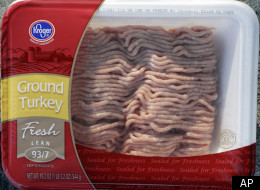Ground Turkey Salmonella Recall