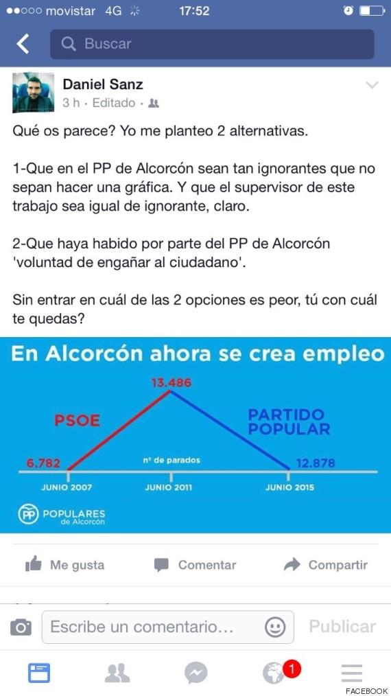 pp alcorcón