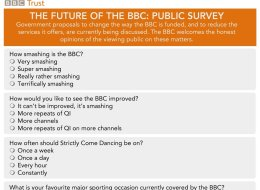 The BBC's Most Pointless Poll Yet