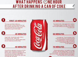 Cancer-Curing Farts And Flying Unicorns: What REALLY Happens To Your Body One Hour After Drinking Coke