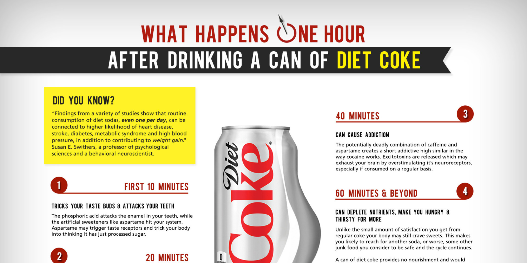 how sugar affects the body in