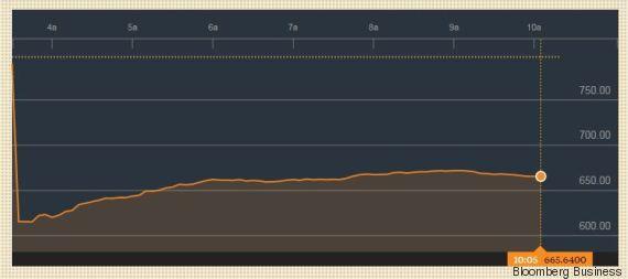 grece bourse