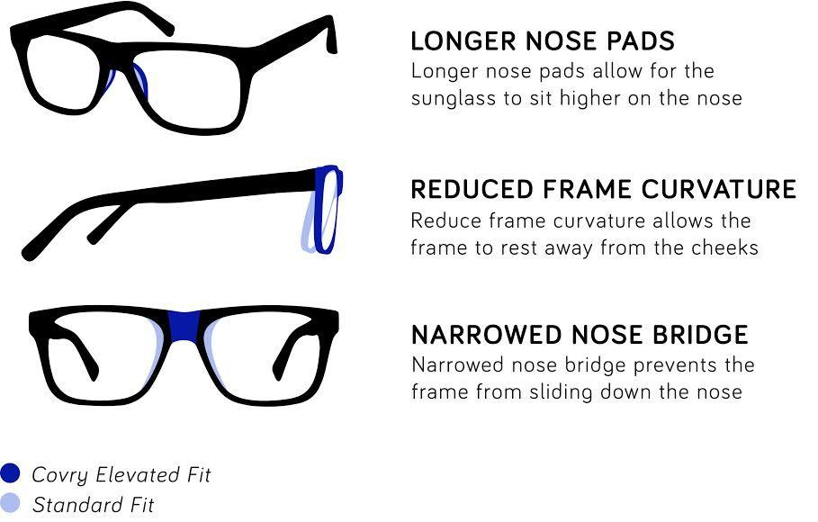 Glasses Frame Part Names : Covry Sunwear Sunglasses Are Made To Fit Asian Faces