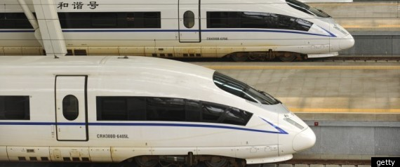 China High Speed Rail Network