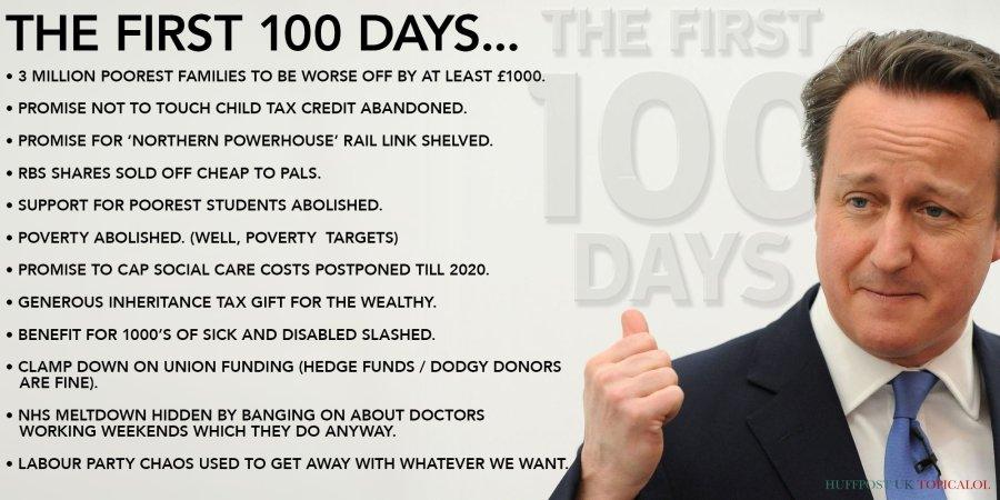 100 days of dave david cameron