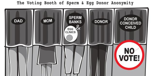 Anonymous donation sperm sex archive for Trade show poll booth