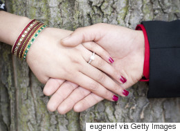 Engagement Rings, Body Image, and Values