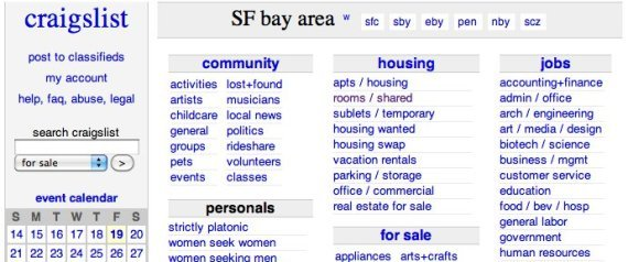 Sf bay area real estate craigslist autos post for Real estate craigslist template