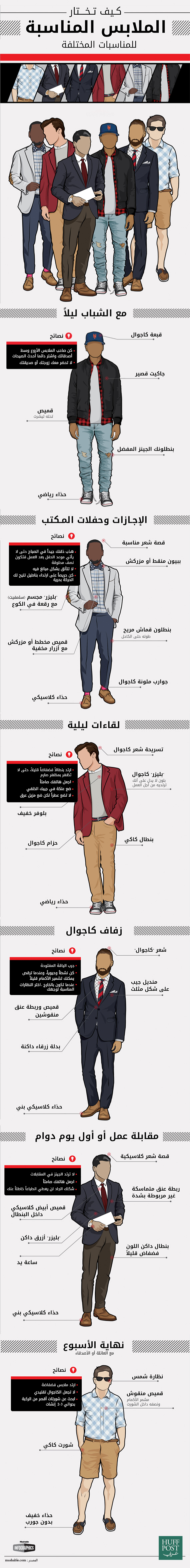 men clothes fashion what to wear